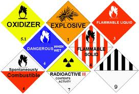 Hazardous Labels, Direct Risk to Shippers and Contingent Liability for Manufacturers