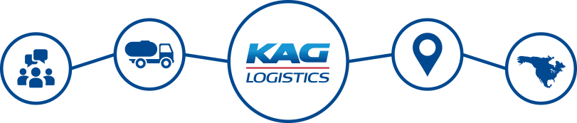 KAG Logistics Graphic with logo 1