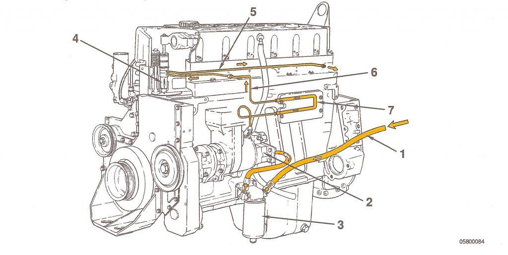 Cummins - fuel system - flow diagram