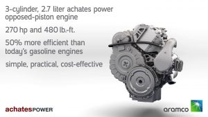 Achates Power 2.7L Opposed-Piston Engine, ultra-low nox standard, ultra-low nitrogen oxide standard, ultra-low nox, Achates Power